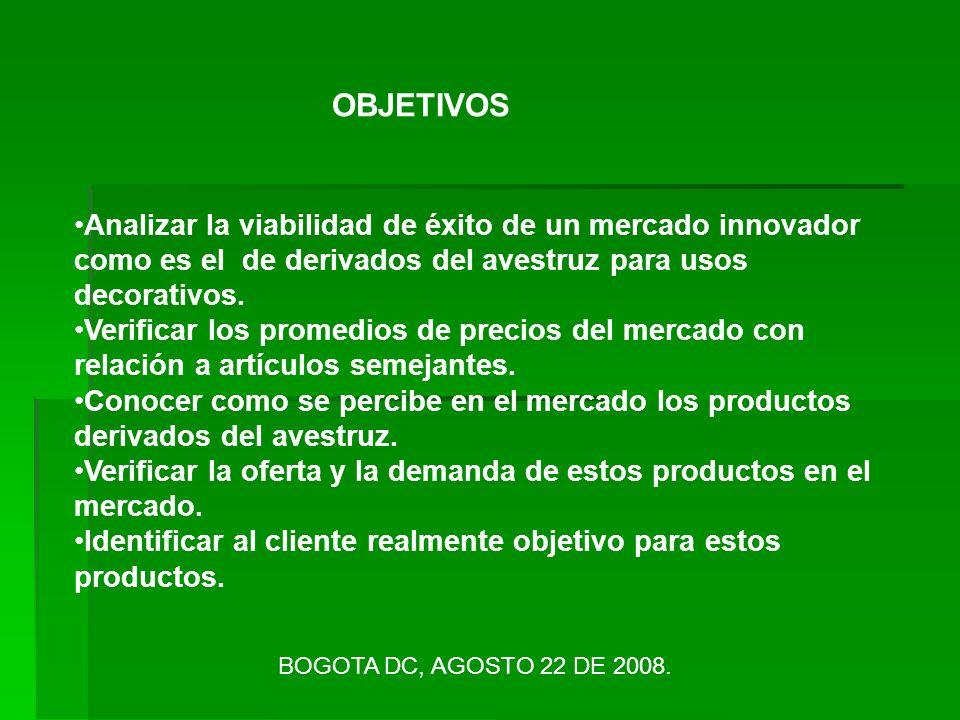 OBJETIVOS Analizar la viabilidad de éxito de un mercado innovador como es el de derivados del avestruz para usos decorativos. Verificar los promedios