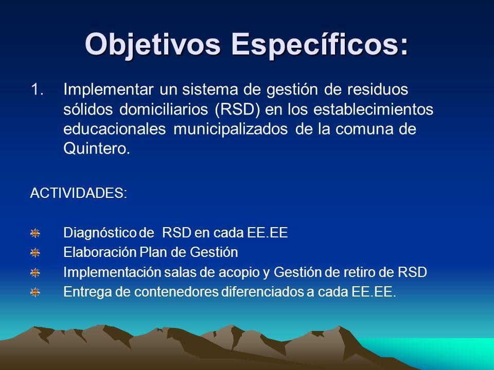 Objetivos Específicos: 1.Implementar un sistema de gestión de residuos sólidos domiciliarios (RSD) en los establecimientos educacionales municipalizad
