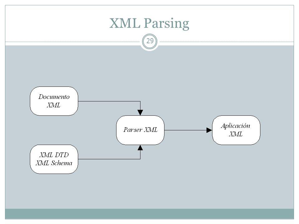 XML Parsing 29