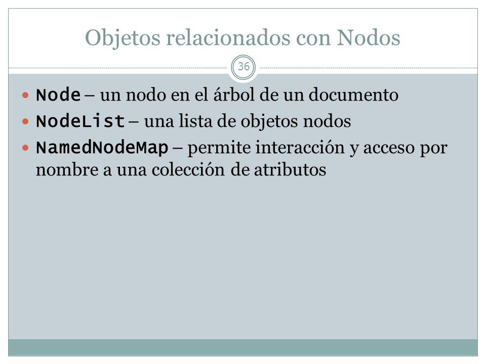 Objetos relacionados con Nodos 36 Node – un nodo en el árbol de un documento NodeList – una lista de objetos nodos NamedNodeMap – permite interacción