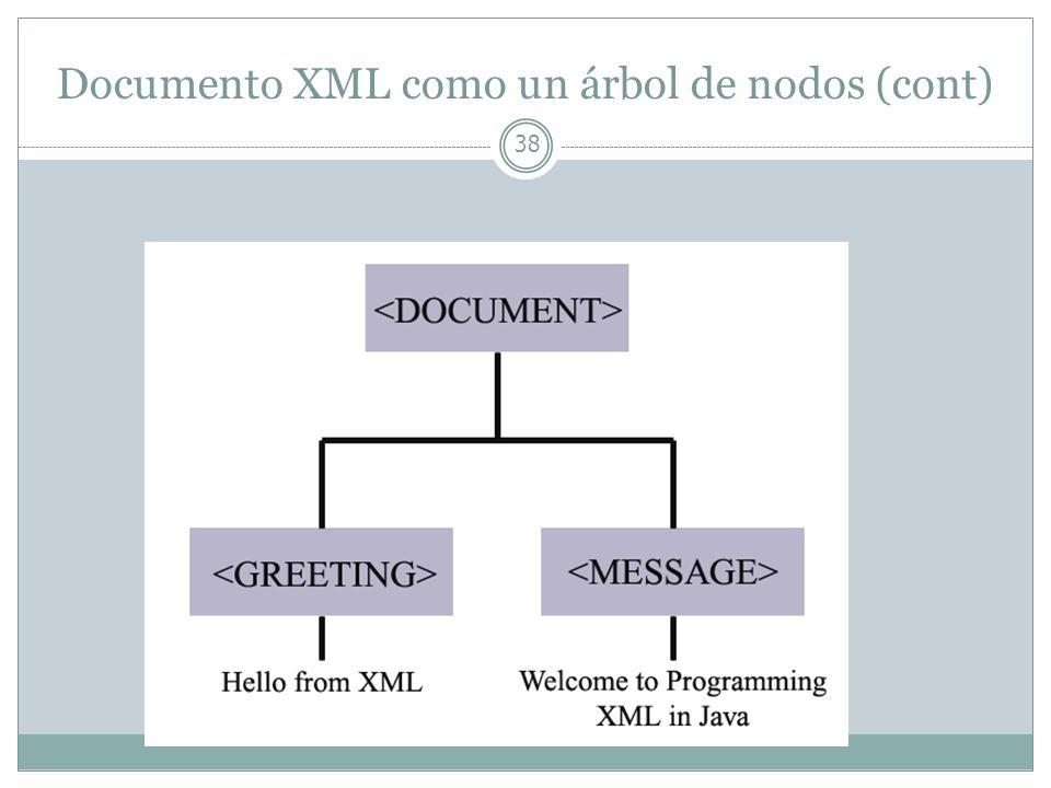 Documento XML como un árbol de nodos (cont) 38
