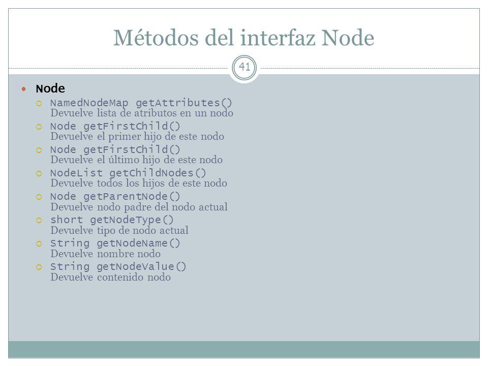 Métodos del interfaz Node 41 Node NamedNodeMap getAttributes() Devuelve lista de atributos en un nodo Node getFirstChild() Devuelve el primer hijo de