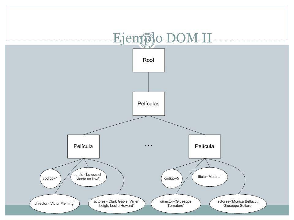 Ejemplo DOM II 44