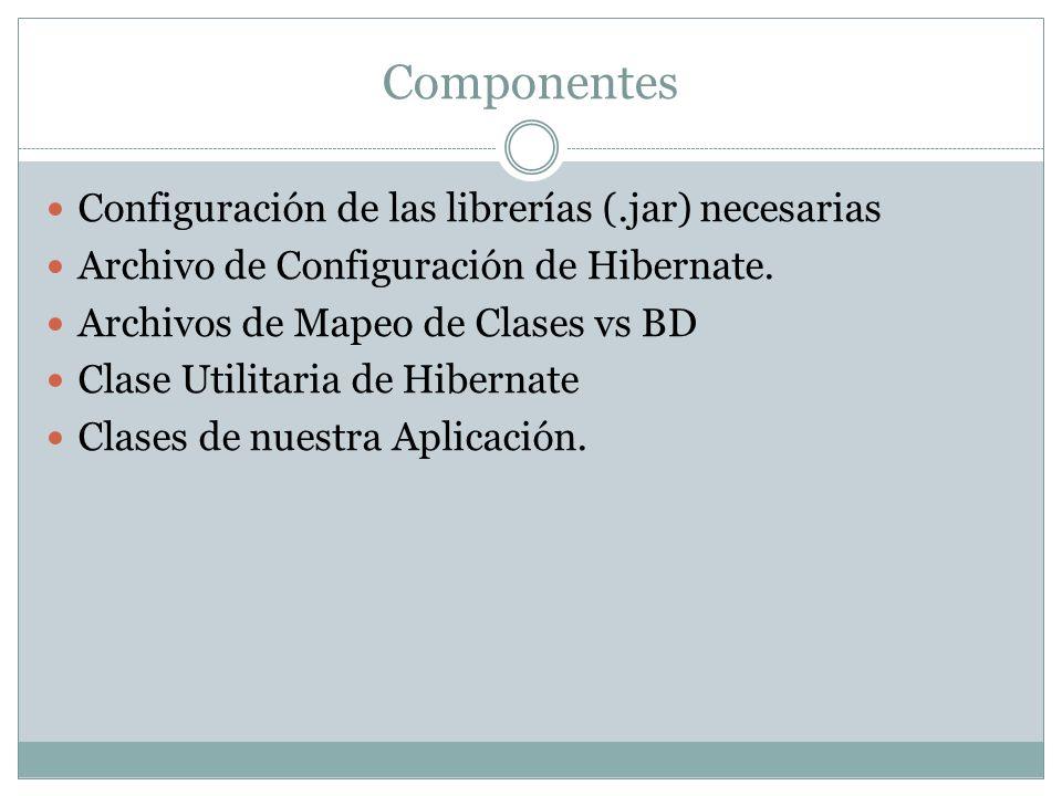 Componentes Configuración de las librerías (.jar) necesarias Archivo de Configuración de Hibernate. Archivos de Mapeo de Clases vs BD Clase Utilitaria
