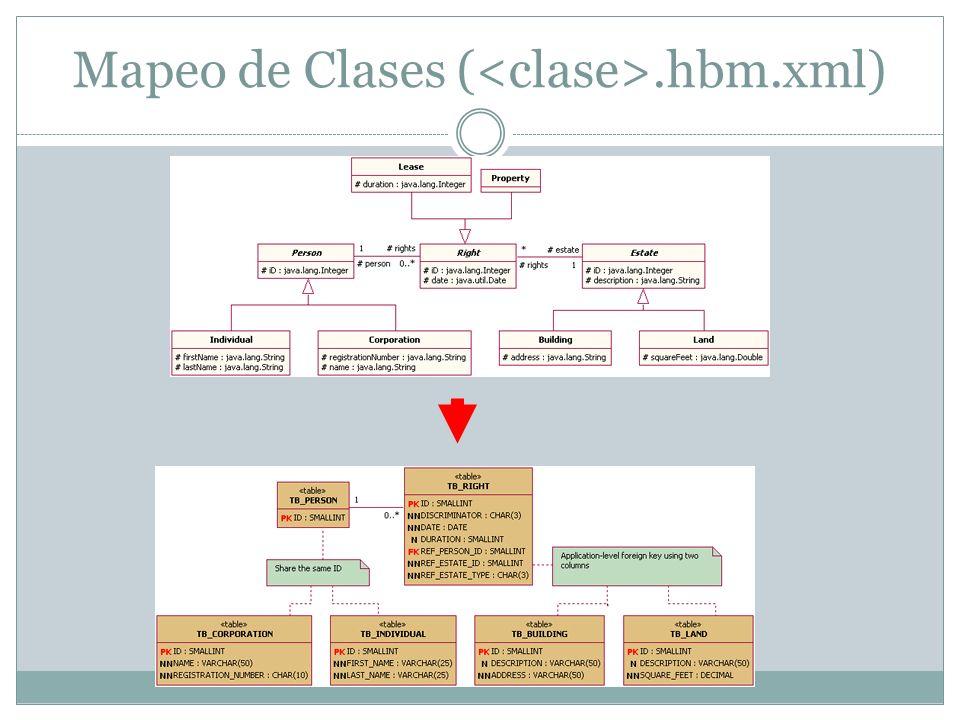 Mapeo de Clases (.hbm.xml)