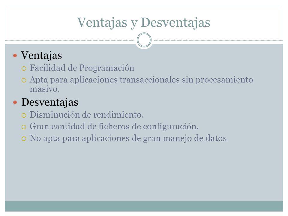 Ventajas y Desventajas Ventajas Facilidad de Programación Apta para aplicaciones transaccionales sin procesamiento masivo. Desventajas Disminución de