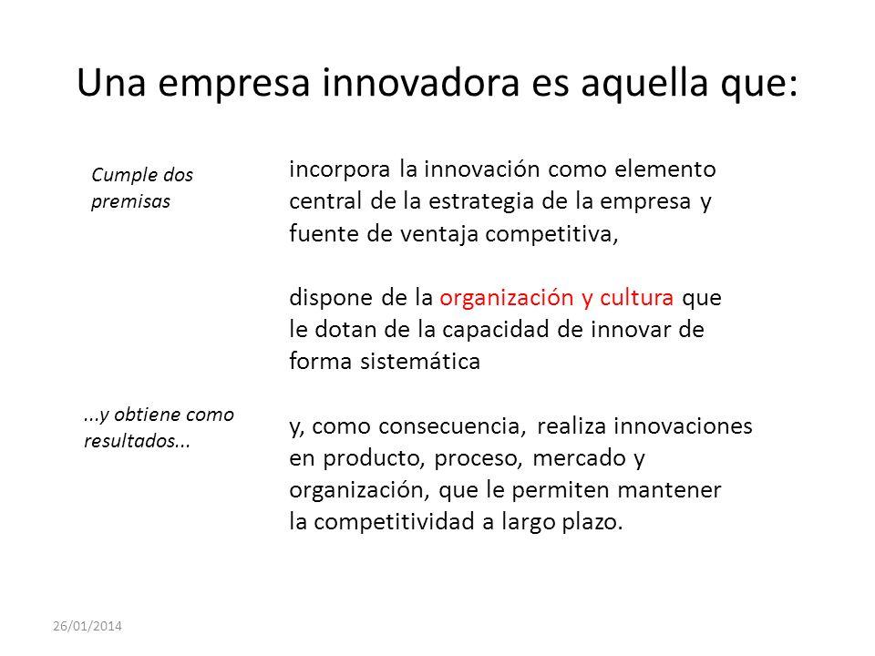 Una empresa innovadora es aquella que: incorpora la innovación como elemento central de la estrategia de la empresa y fuente de ventaja competitiva, d