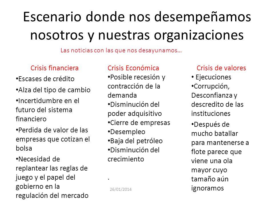 Escenario donde nos desempeñamos nosotros y nuestras organizaciones Crisis financiera Escases de crédito Alza del tipo de cambio Incertidumbre en el f