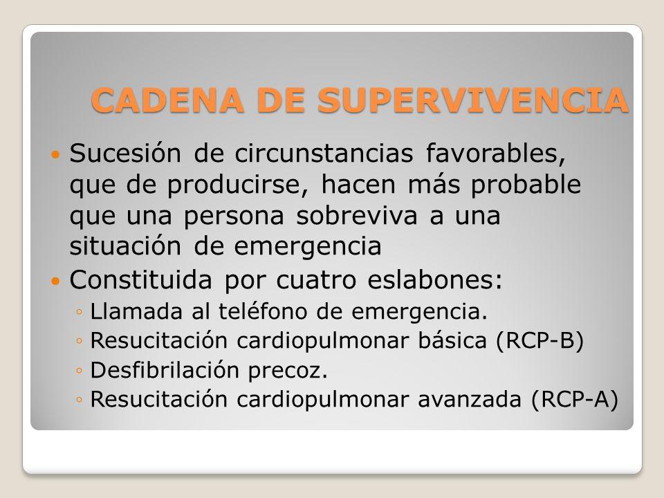CADENA DE SUPERVIVENCIA Sucesión de circunstancias favorables, que de producirse, hacen más probable que una persona sobreviva a una situación de emer