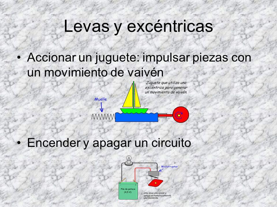 Levas y excéntricas Accionar un juguete: impulsar piezas con un movimiento de vaivén Encender y apagar un circuito