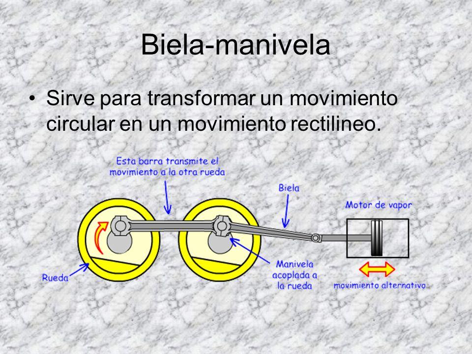 Biela-manivela Sirve para transformar un movimiento circular en un movimiento rectilineo.