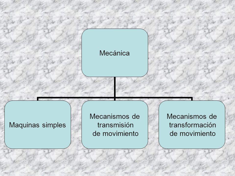 Mecánica Maquinas simples Mecanismos de transmisión de movimiento Mecanismos de transformación de movimiento