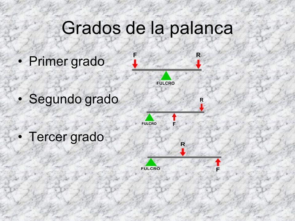 Grados de la palanca Primer grado Segundo grado Tercer grado