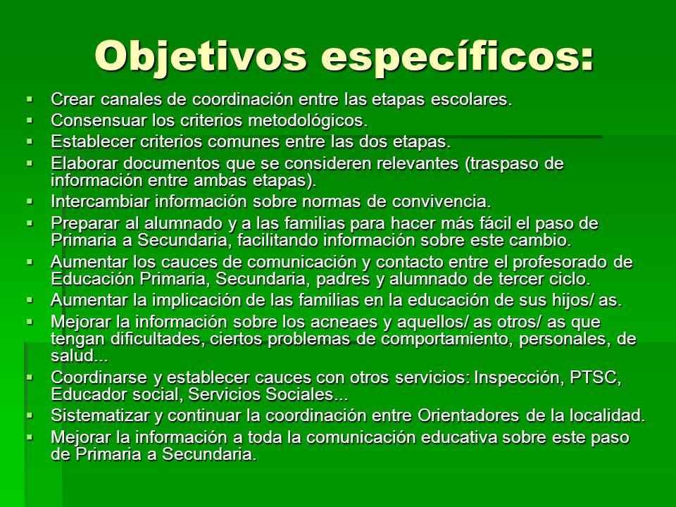 Objetivos específicos: Crear canales de coordinación entre las etapas escolares. Crear canales de coordinación entre las etapas escolares. Consensuar