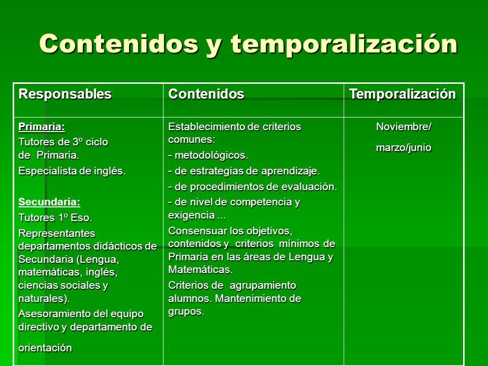 Contenidos y temporalización ResponsablesContenidosTemporalización Primaria: Tutores de 3º ciclo de Primaria. Especialista de inglés. Secundaria: Tuto