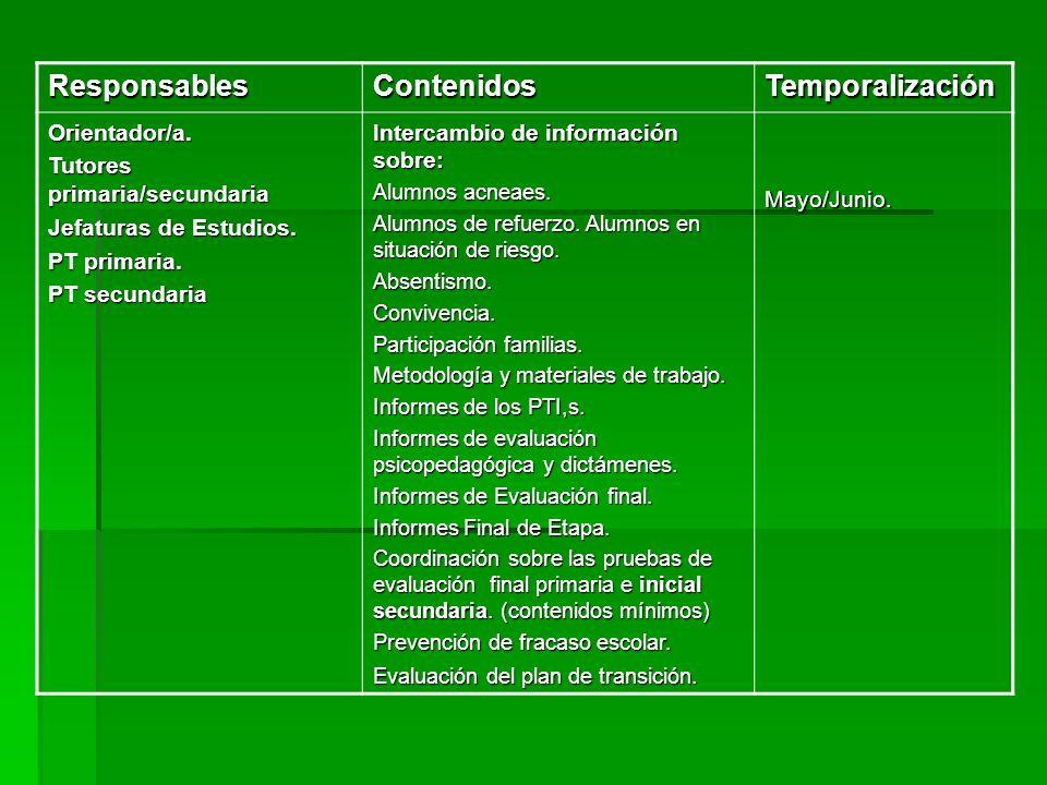ResponsablesContenidosTemporalización Orientador/a. Tutores primaria/secundaria Jefaturas de Estudios. PT primaria. PT secundaria Intercambio de infor