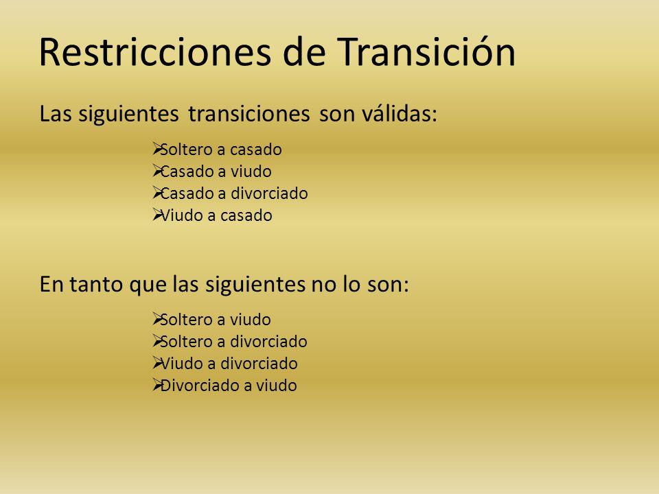 Restricciones de Transición Las siguientes transiciones son válidas: Soltero a casado Casado a viudo Casado a divorciado Viudo a casado En tanto que l