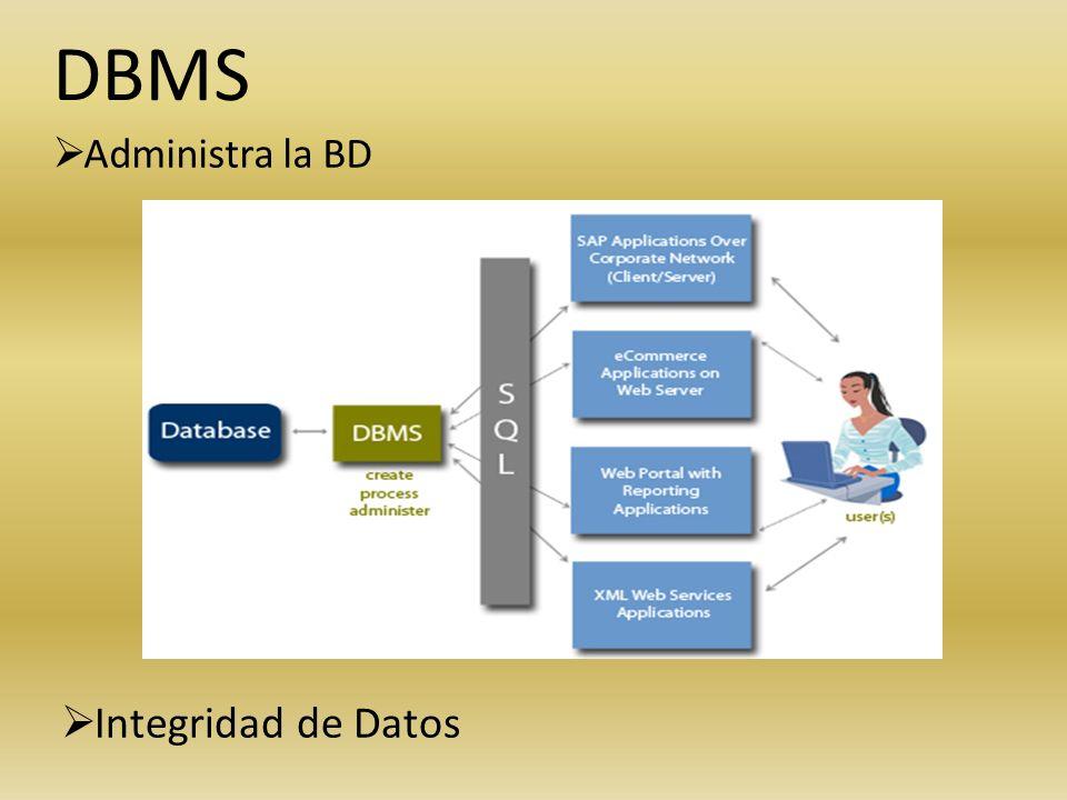 Restricciones Estas son las que se ocupan del estado correcto de la base de datos.