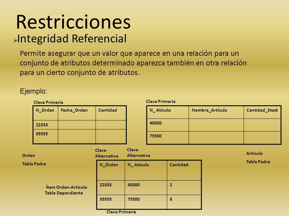 Restricciones Integridad Referencial Permite asegurar que un valor que aparece en una relación para un conjunto de atributos determinado aparezca tamb