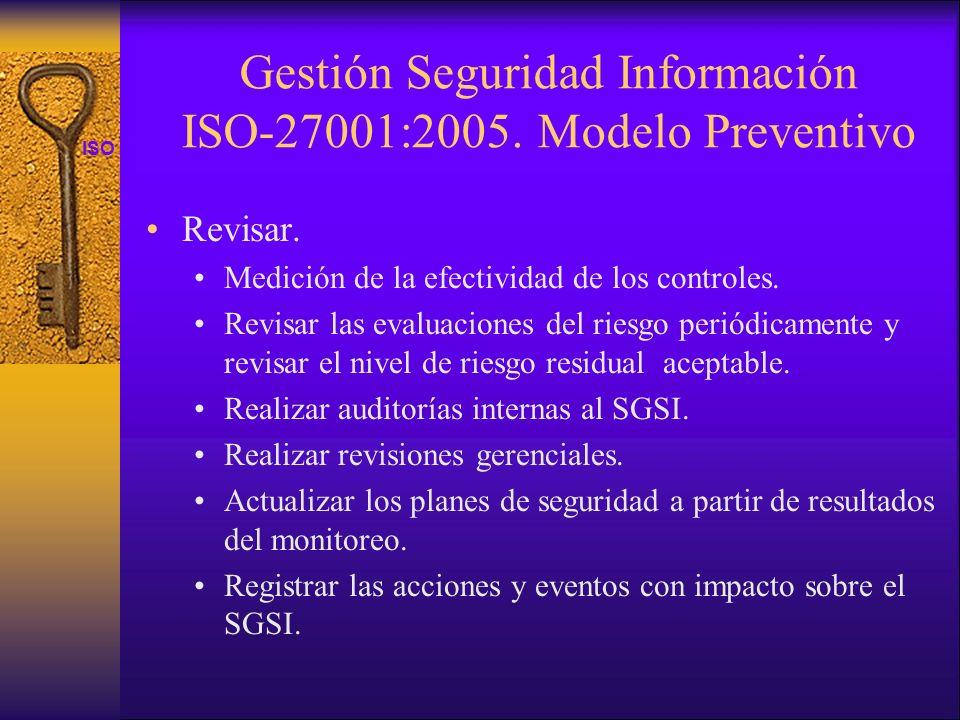 ISO 27001 Gestión Seguridad Información ISO-27001:2005. Modelo Preventivo Revisar. Medición de la efectividad de los controles. Revisar las evaluacion
