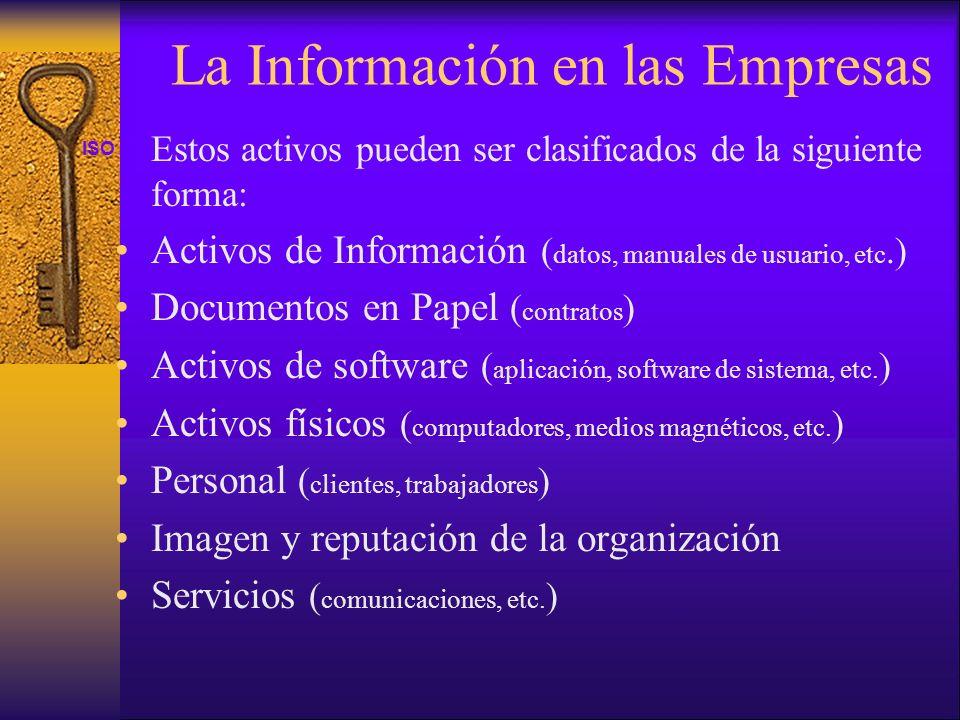 ISO 27001 La Información en las Empresas Estos activos pueden ser clasificados de la siguiente forma: Activos de Información ( datos, manuales de usua