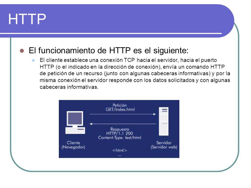 HTTP El funcionamiento de HTTP es el siguiente: El cliente establece una conexión TCP hacia el servidor, hacia el puerto HTTP (o el indicado en la dirección de conexión), envía un comando HTTP de petición de un recurso (junto con algunas cabeceras informativas) y por la misma conexión el servidor responde con los datos solicitados y con algunas cabeceras informativas.