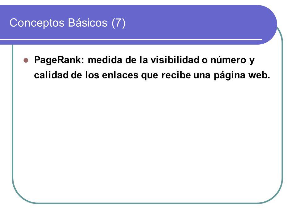 Conceptos Básicos (7) PageRank: medida de la visibilidad o número y calidad de los enlaces que recibe una página web.