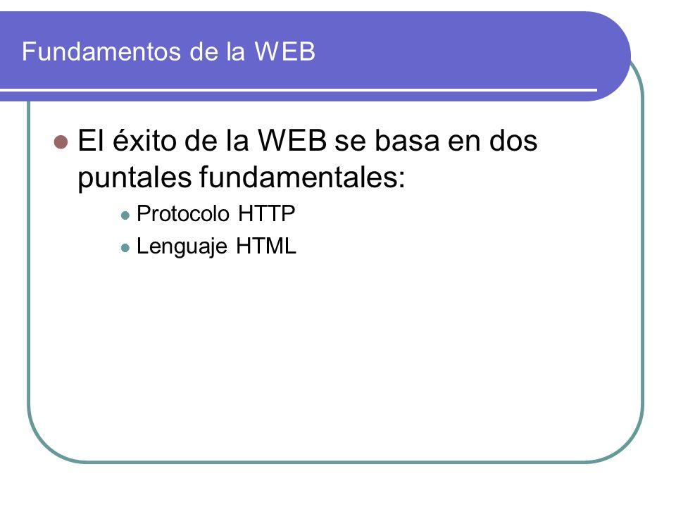 Fundamentos de la WEB El éxito de la WEB se basa en dos puntales fundamentales: Protocolo HTTP Lenguaje HTML
