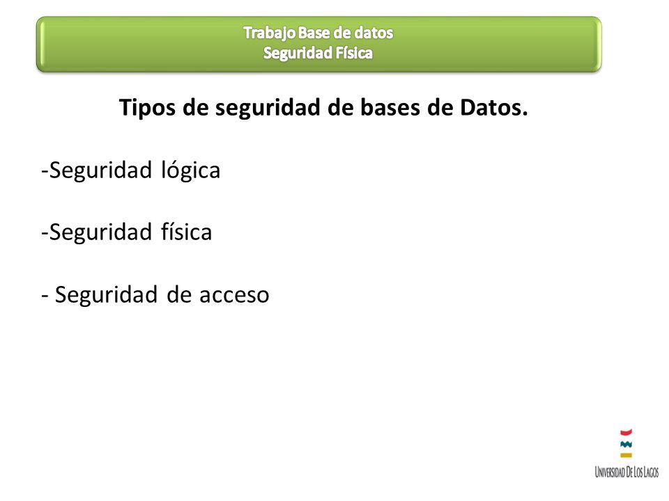 Tipos de seguridad de bases de Datos. -Seguridad lógica -Seguridad física - Seguridad de acceso