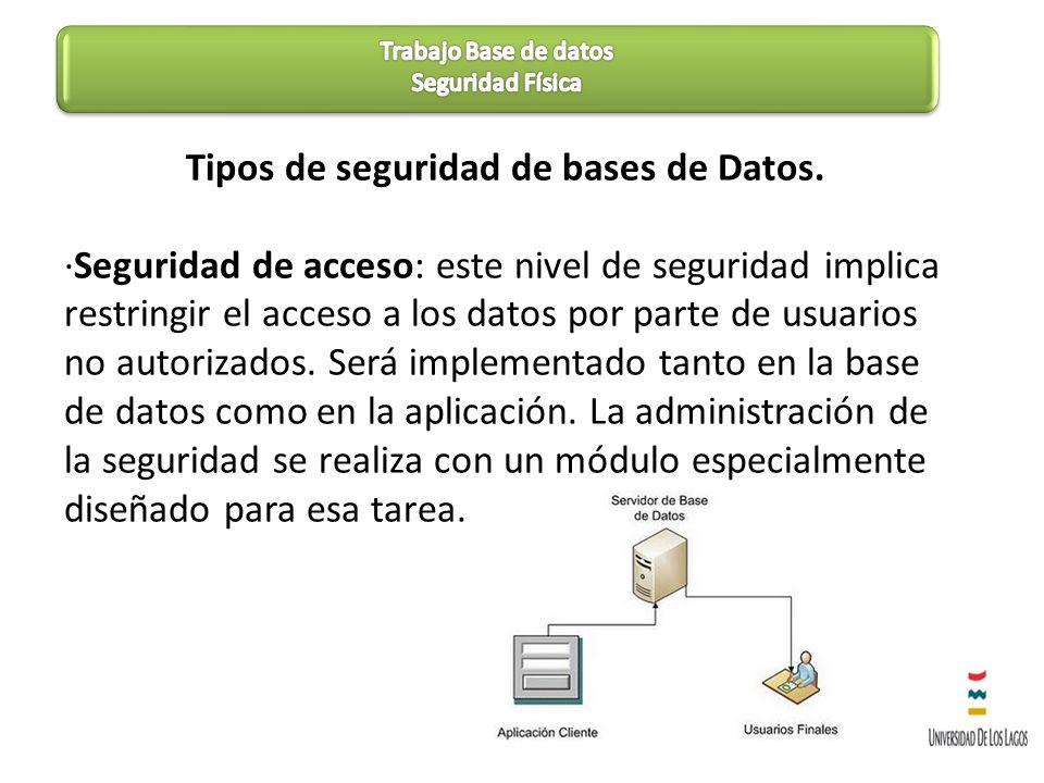 Tipos de seguridad de bases de Datos. ·Seguridad de acceso: este nivel de seguridad implica restringir el acceso a los datos por parte de usuarios no