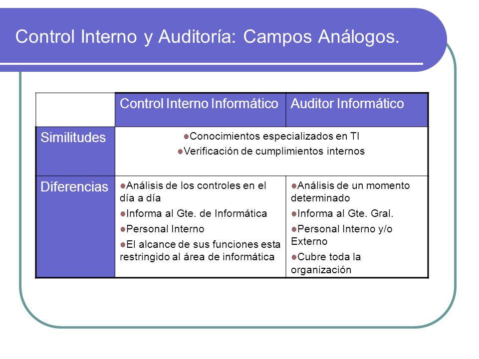 Control Interno y Auditoría: Campos Análogos. Control Interno InformáticoAuditor Informático Similitudes Conocimientos especializados en TI Verificaci