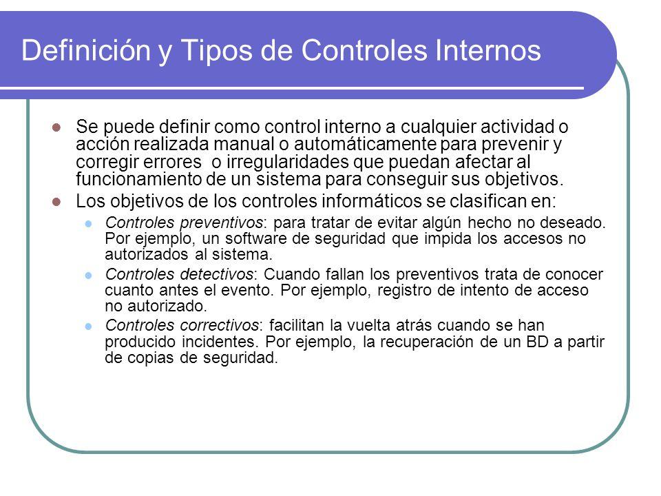 Definición y Tipos de Controles Internos Se puede definir como control interno a cualquier actividad o acción realizada manual o automáticamente para