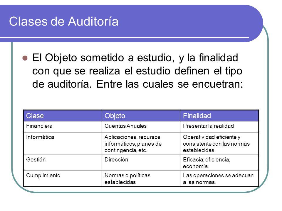 Clases de Auditoría El Objeto sometido a estudio, y la finalidad con que se realiza el estudio definen el tipo de auditoría. Entre las cuales se encue