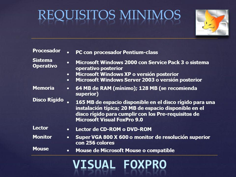 Procesador PC con procesador Pentium-class PC con procesador Pentium-class Sistema Operativo Microsoft Windows 2000 con Service Pack 3 o sistema opera