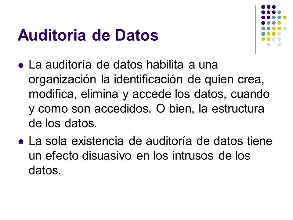 Auditoria de Datos La auditoría de datos habilita a una organización la identificación de quien crea, modifica, elimina y accede los datos, cuando y c