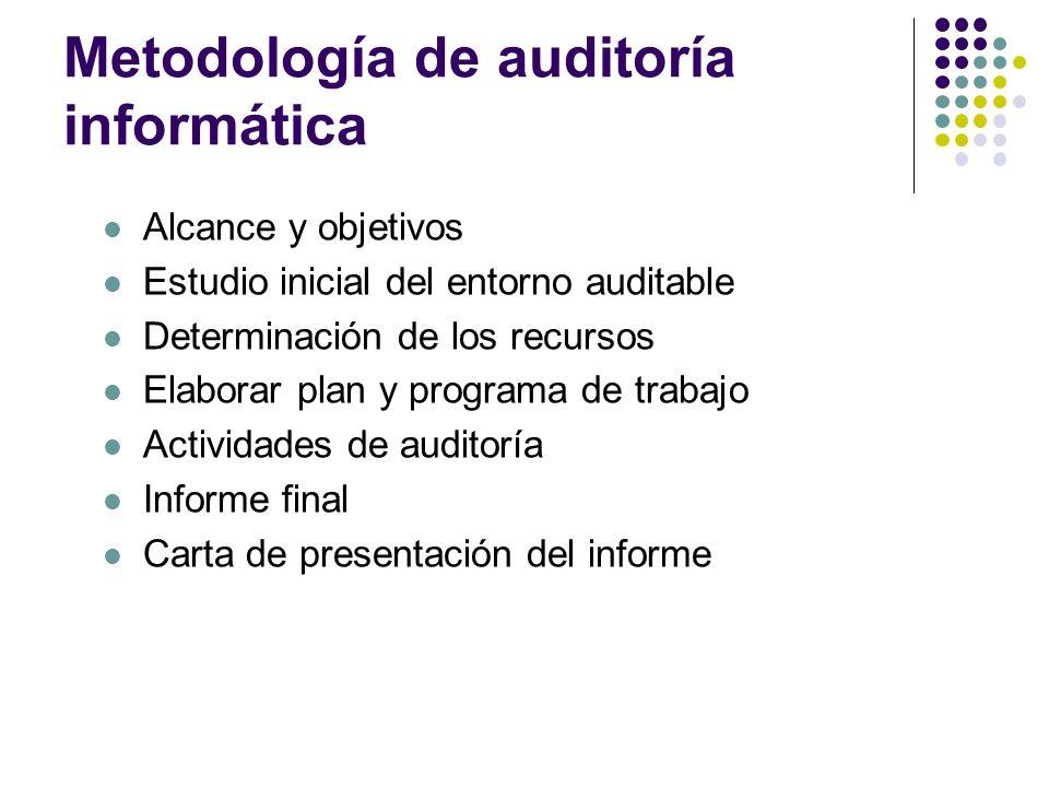 Metodología de auditoría informática Alcance y objetivos Estudio inicial del entorno auditable Determinación de los recursos Elaborar plan y programa
