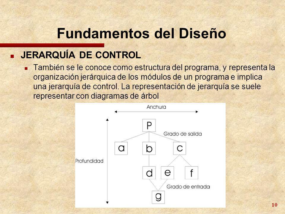 10 Fundamentos del Diseño n JERARQUÍA DE CONTROL n También se le conoce como estructura del programa, y representa la organización jerárquica de los m