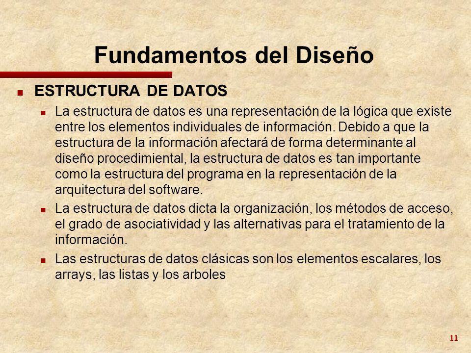 11 Fundamentos del Diseño n ESTRUCTURA DE DATOS n La estructura de datos es una representación de la lógica que existe entre los elementos individuale