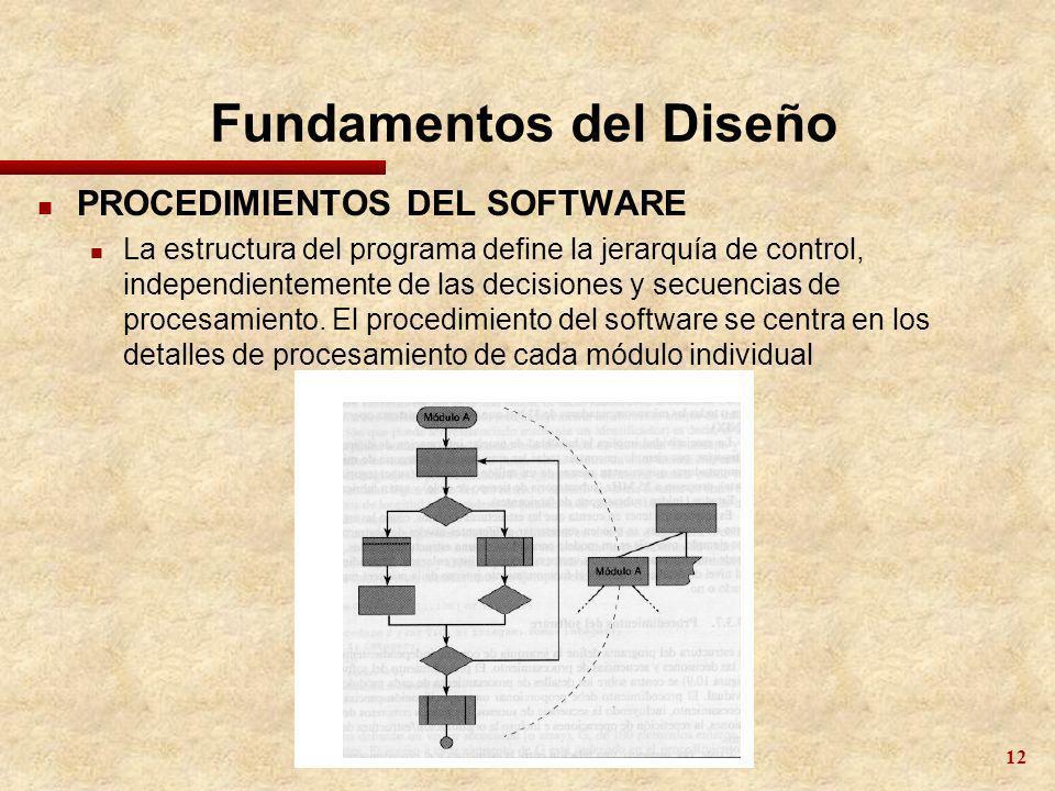 12 Fundamentos del Diseño n PROCEDIMIENTOS DEL SOFTWARE n La estructura del programa define la jerarquía de control, independientemente de las decisio