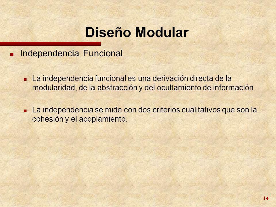 14 Diseño Modular n Independencia Funcional n La independencia funcional es una derivación directa de la modularidad, de la abstracción y del ocultami