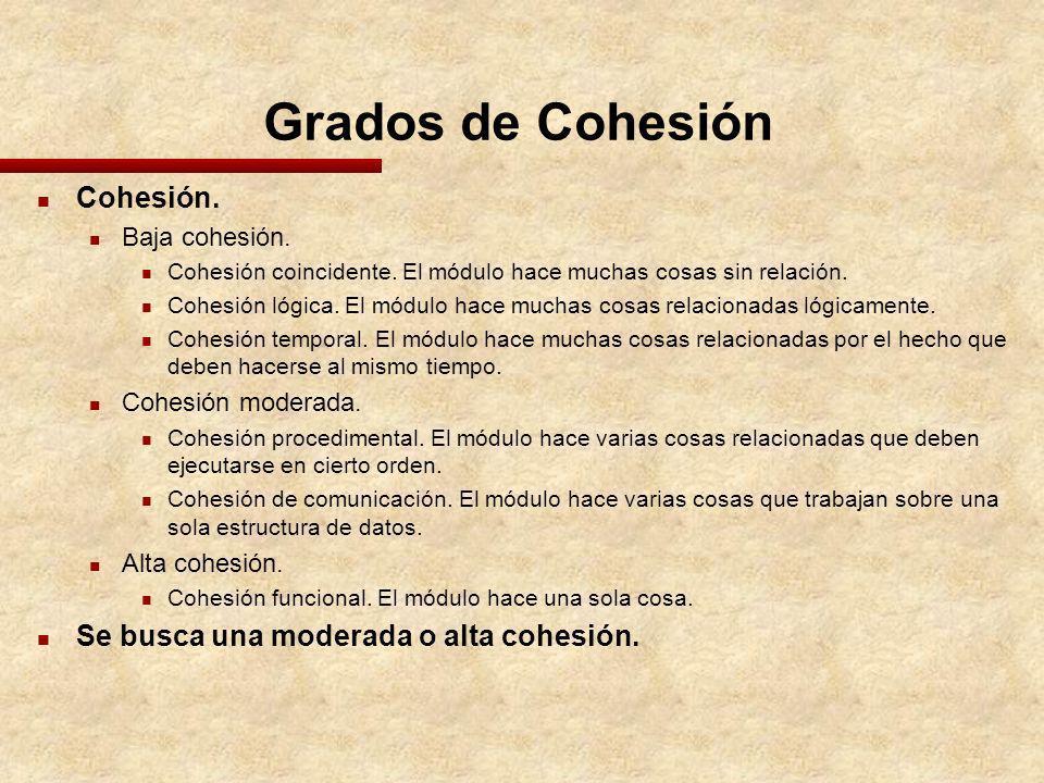 Grados de Cohesión n Cohesión. n Baja cohesión. n Cohesión coincidente. El módulo hace muchas cosas sin relación. n Cohesión lógica. El módulo hace mu