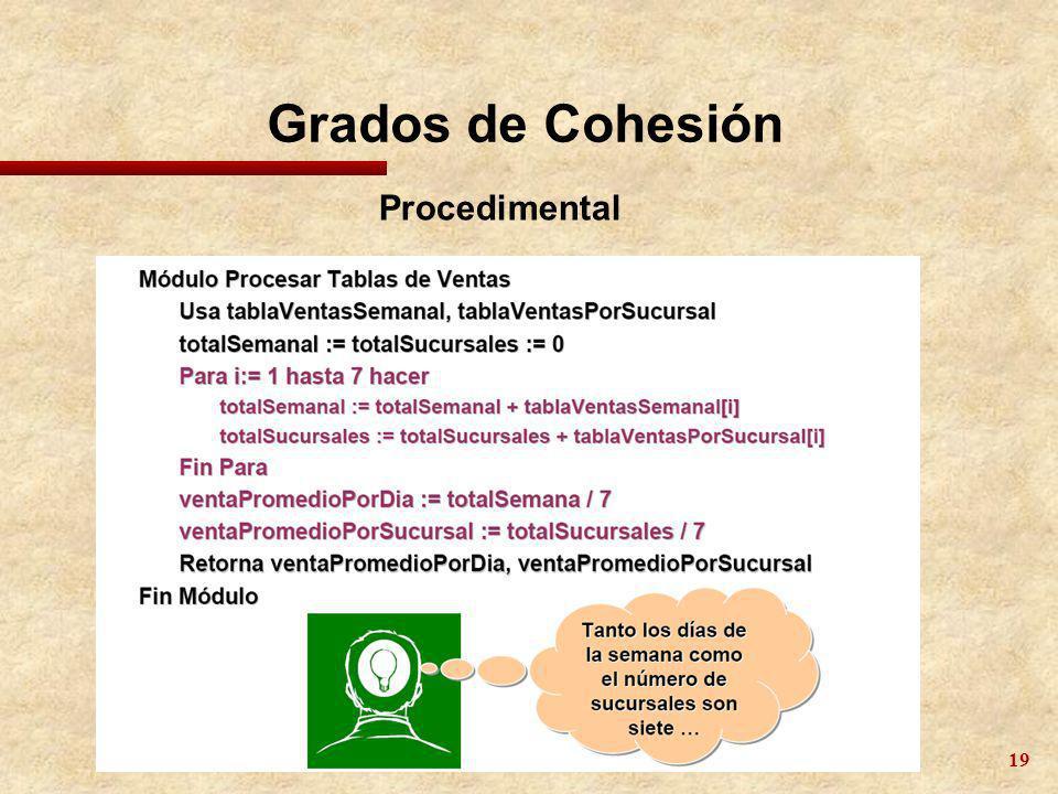19 Grados de Cohesión Procedimental