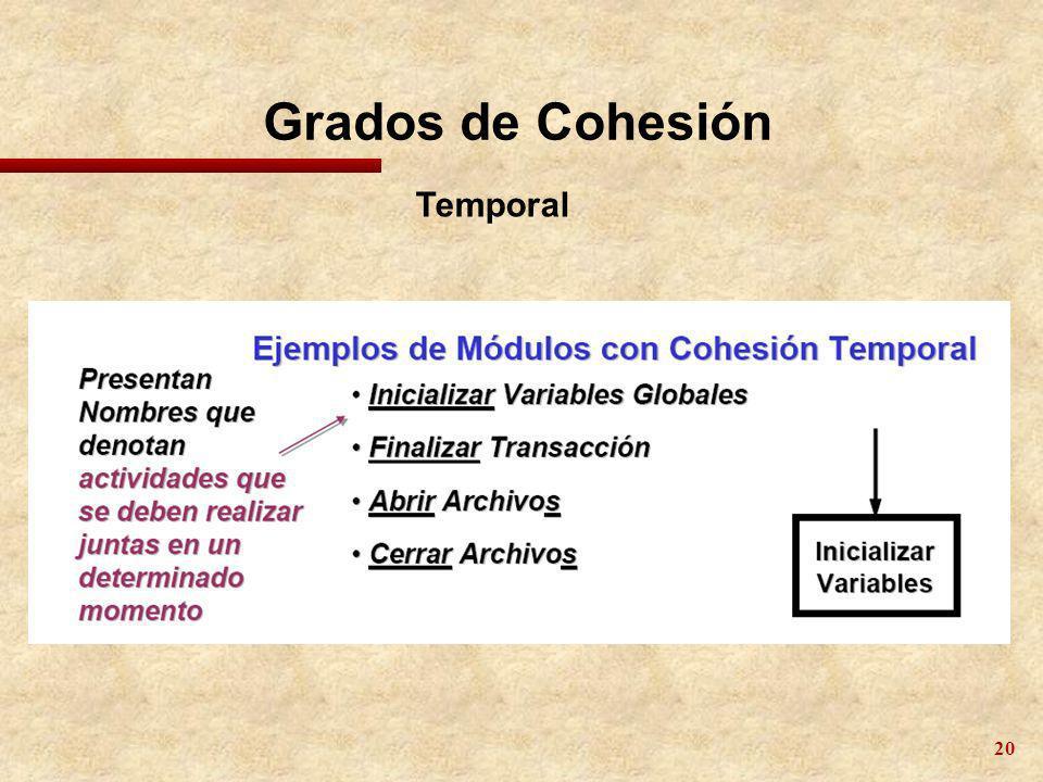 20 Grados de Cohesión Temporal