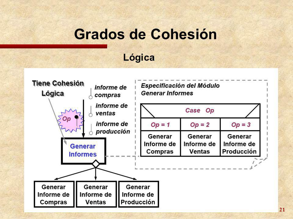 21 Grados de Cohesión Lógica