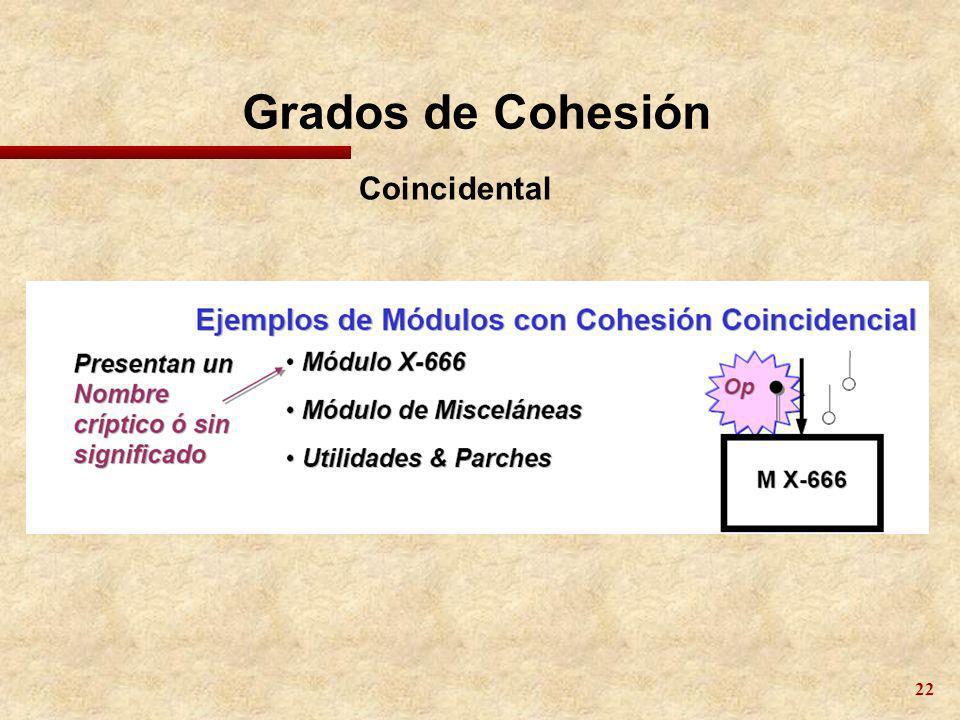 22 Grados de Cohesión Coincidental