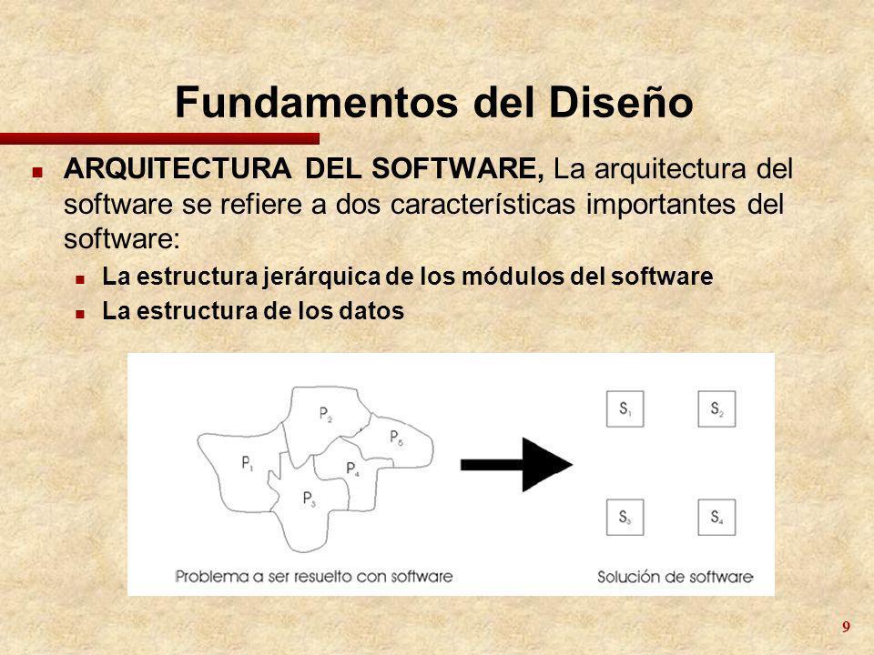 9 Fundamentos del Diseño n ARQUITECTURA DEL SOFTWARE, La arquitectura del software se refiere a dos características importantes del software: n La est