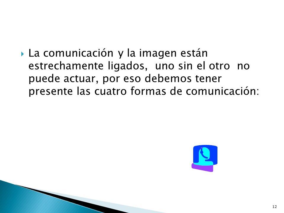 La comunicación y la imagen están estrechamente ligados, uno sin el otro no puede actuar, por eso debemos tener presente las cuatro formas de comunica