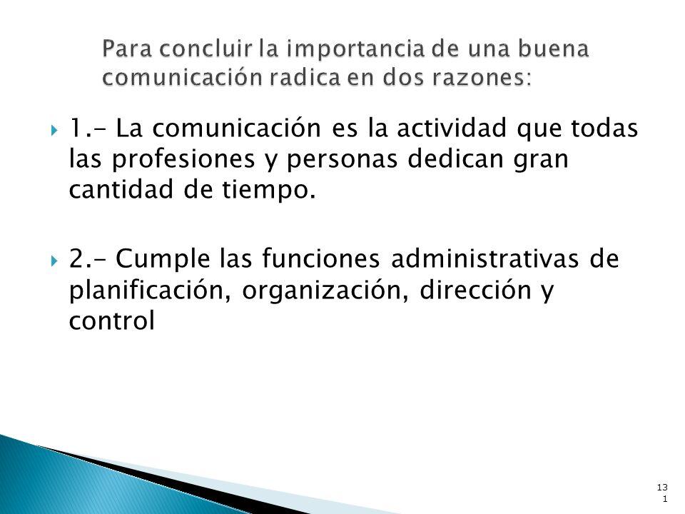 1.- La comunicación es la actividad que todas las profesiones y personas dedican gran cantidad de tiempo. 2.- Cumple las funciones administrativas de