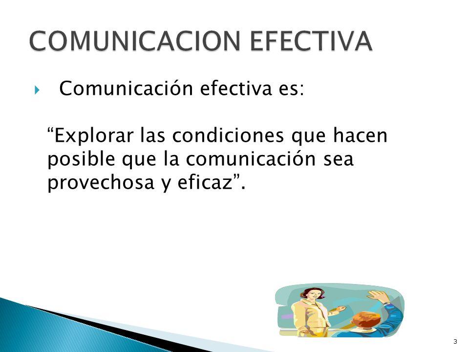 Comunicación efectiva es: Explorar las condiciones que hacen posible que la comunicación sea provechosa y eficaz. 3