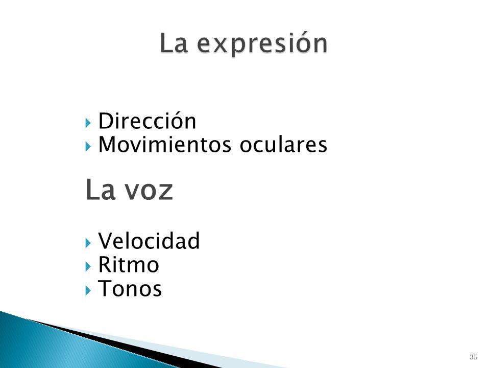 Dirección Movimientos oculares La voz Velocidad Ritmo Tonos 35